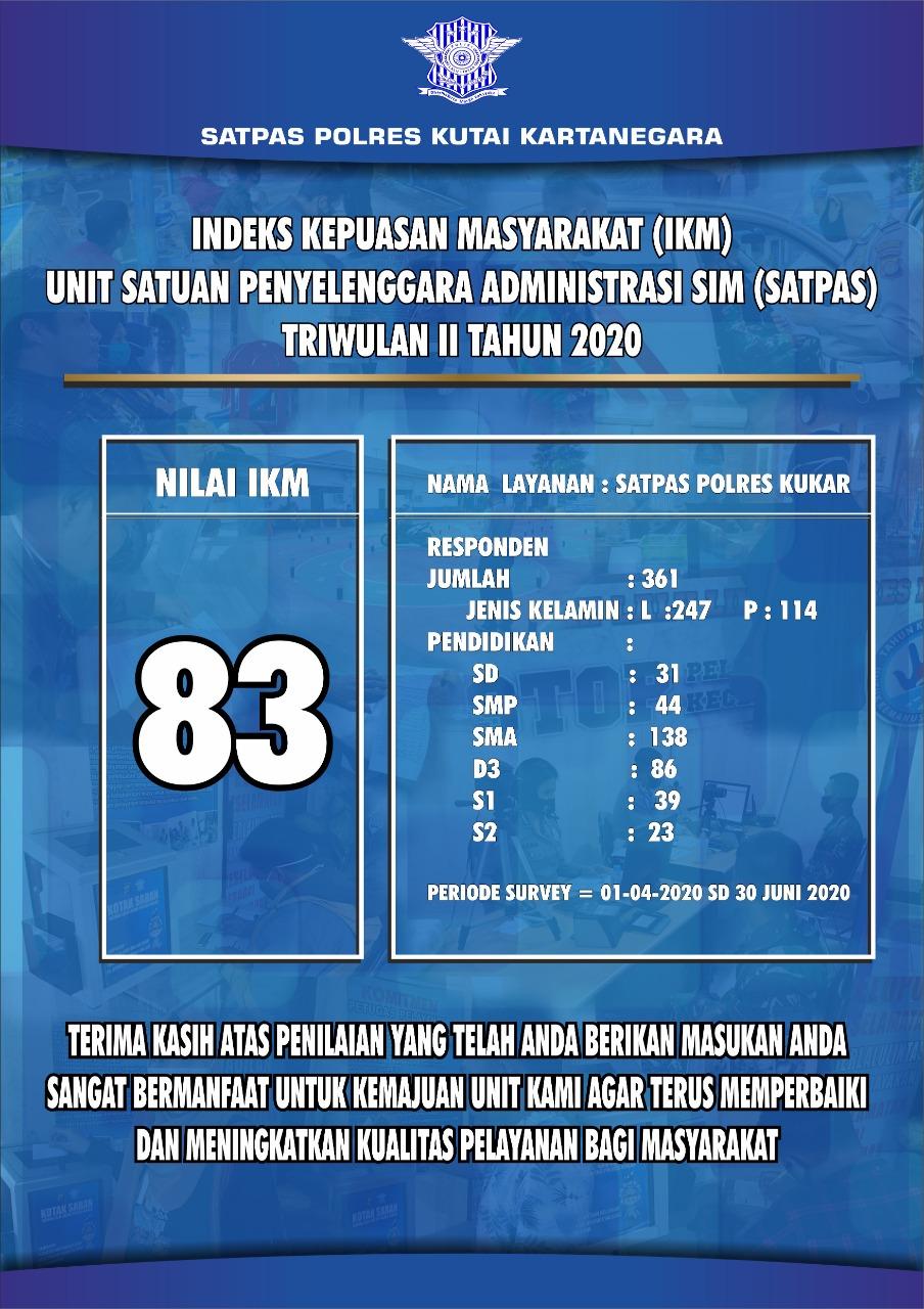 SKM TW II 2020